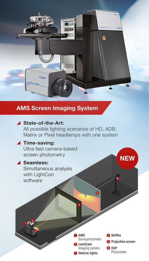 AMS screen imaging system